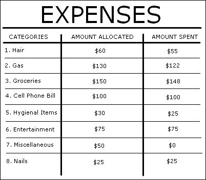 how to budget monthly expenses koni polycode co